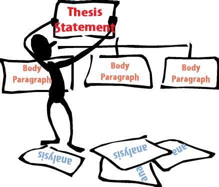 How to Write a Career Essay Synonym